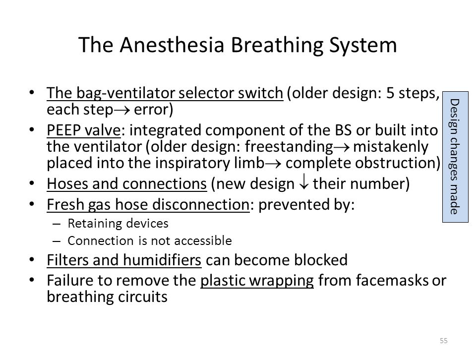 The Anesthesia Breathing System