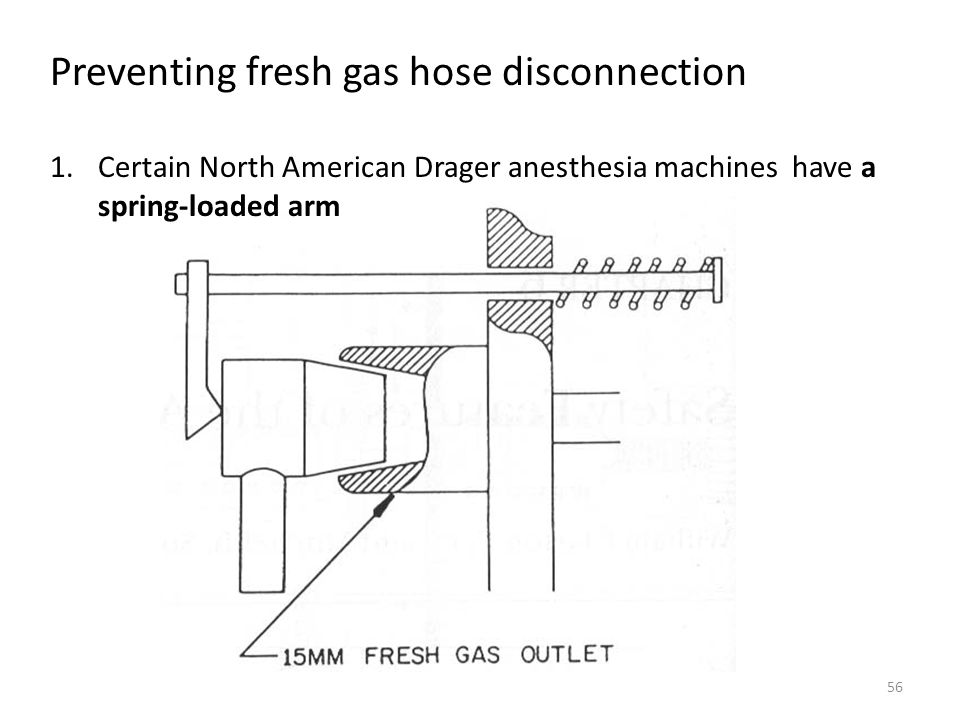 Preventing fresh gas hose disconnection
