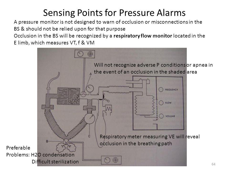 Sensing Points for Pressure Alarms