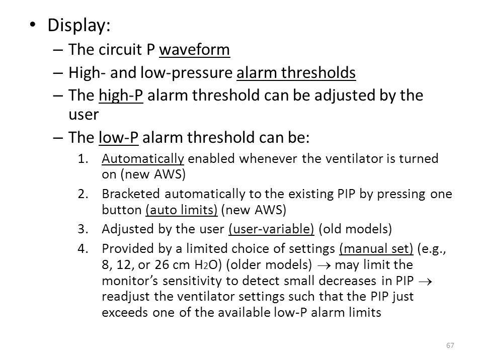 Display: The circuit P waveform