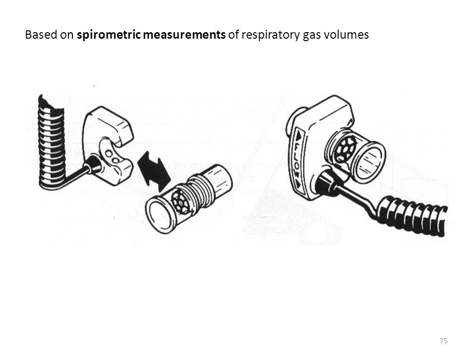 Based on spirometric measurements of respiratory gas volumes