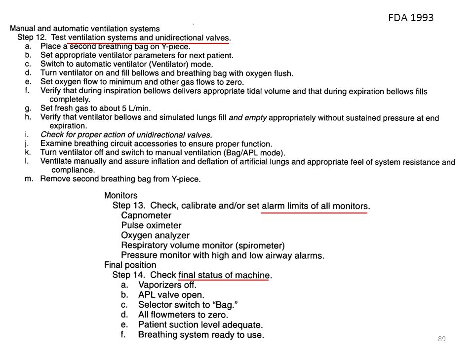 FDA 1993