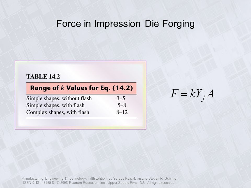 Force in Impression Die Forging