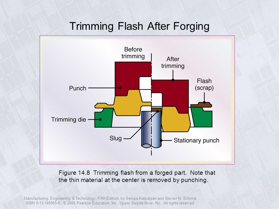 Trimming Flash After Forging