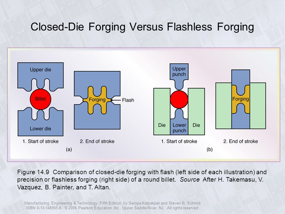 Closed-Die Forging Versus Flashless Forging