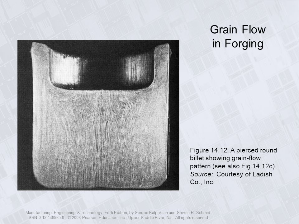 Grain Flow in Forging Figure A pierced round billet showing grain-flow pattern (see also Fig 14.12c). Source: Courtesy of Ladish Co., Inc.