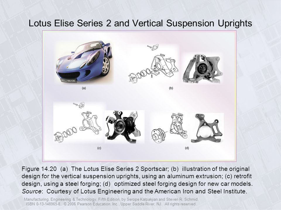 Lotus Elise Series 2 and Vertical Suspension Uprights