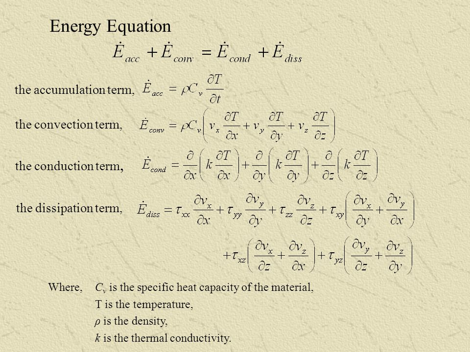Energy Equation the accumulation term, the convection term,