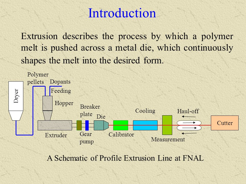 A Schematic of Profile Extrusion Line at FNAL