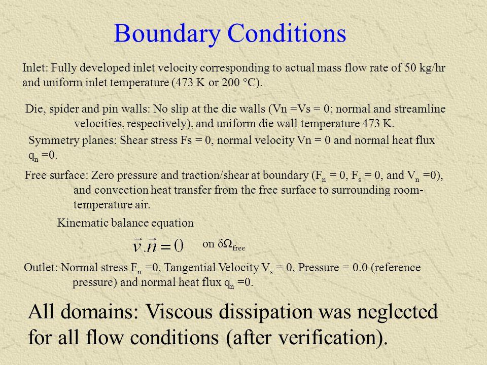 Kinematic balance equation