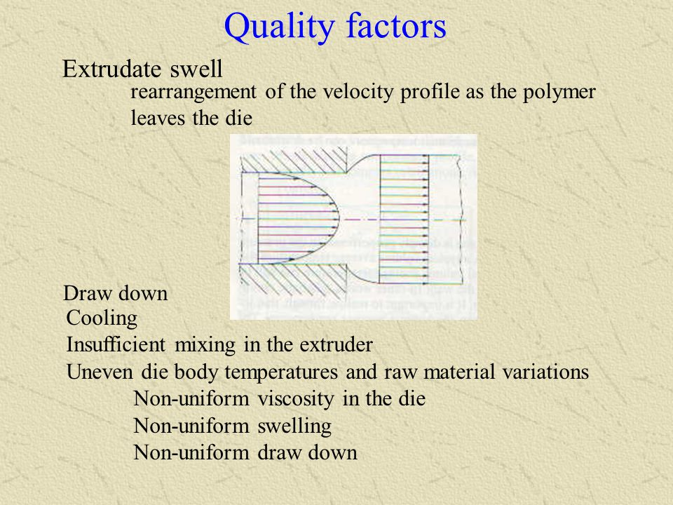 Quality factors Extrudate swell