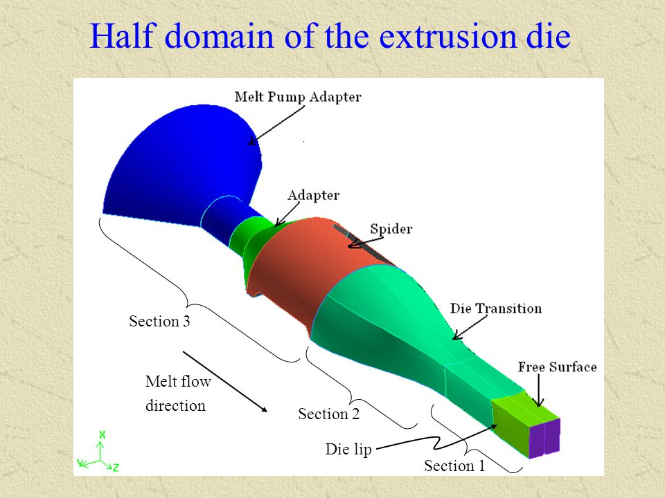 Half domain of the extrusion die