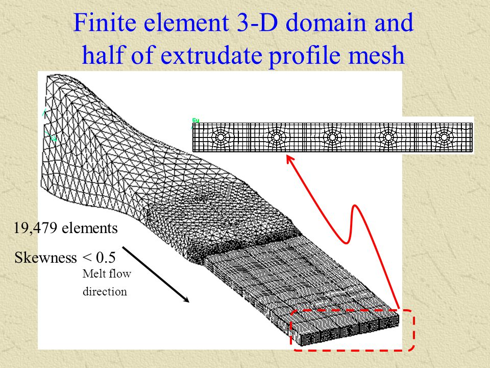 Finite element 3-D domain and half of extrudate profile mesh