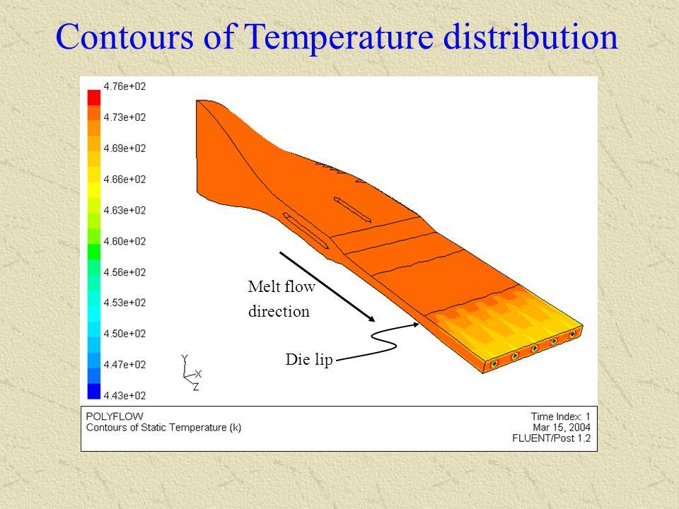 Contours of Temperature distribution