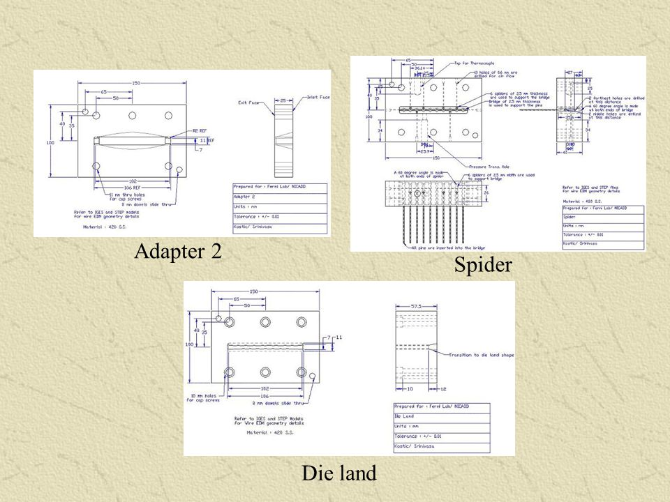 Adapter 2 Spider Die land