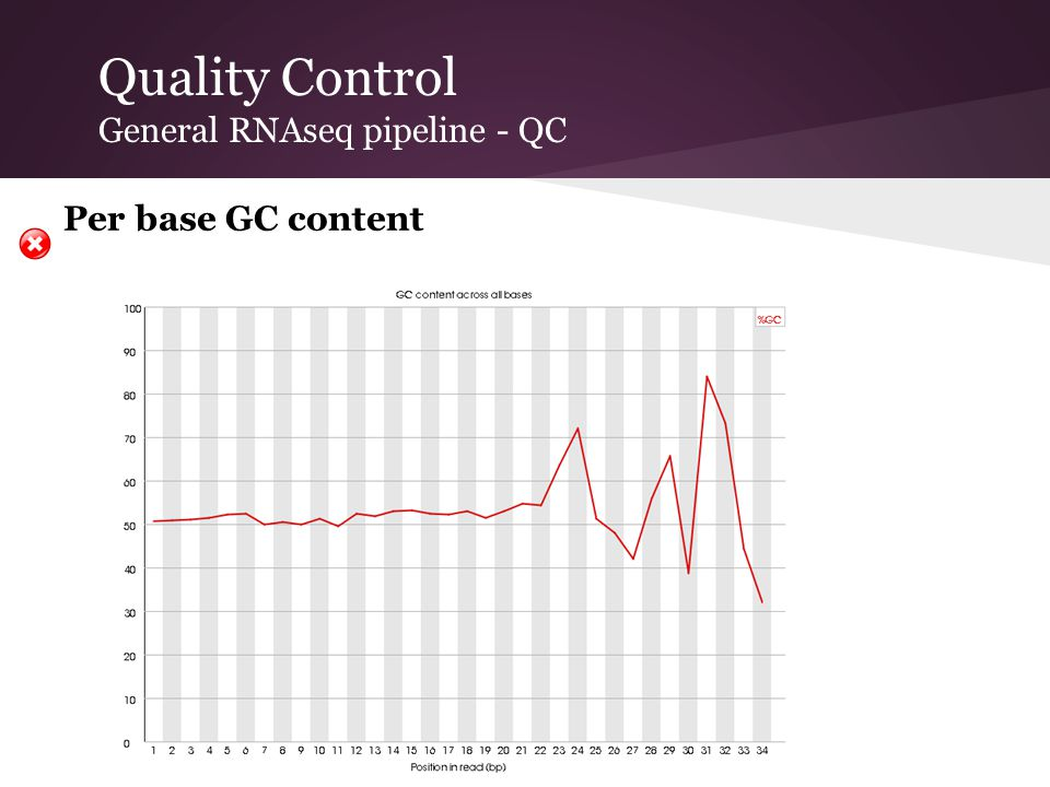 Quality Control General RNAseq pipeline - QC