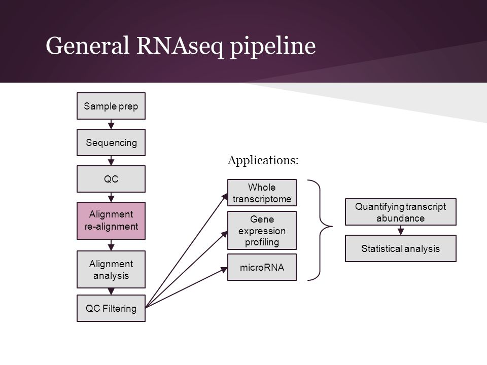 General RNAseq pipeline