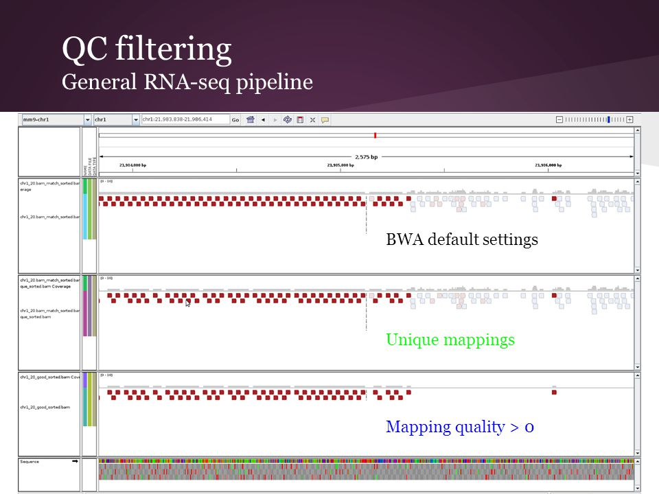 QC filtering General RNA-seq pipeline
