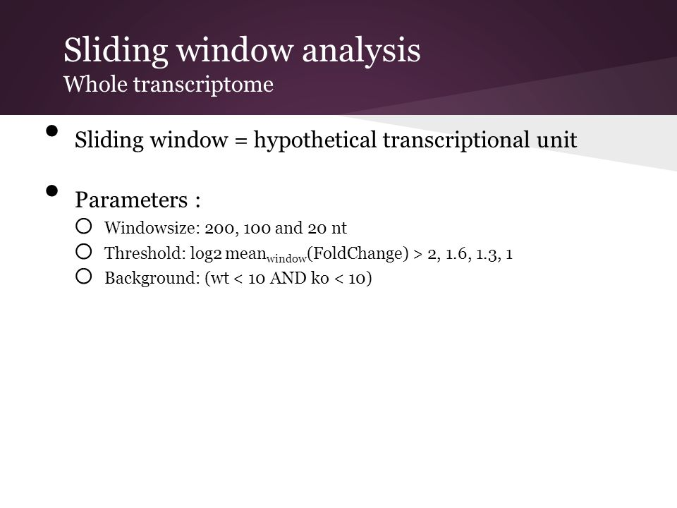 Sliding window analysis Whole transcriptome