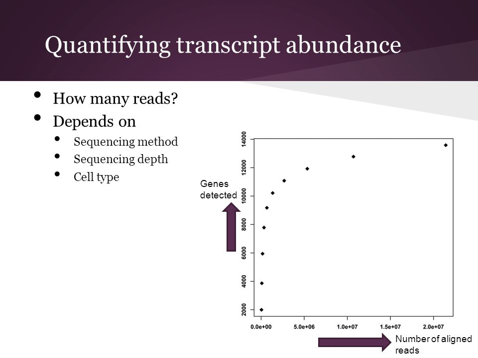 Quantifying transcript abundance