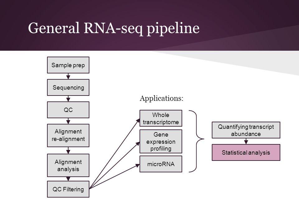 General RNA-seq pipeline
