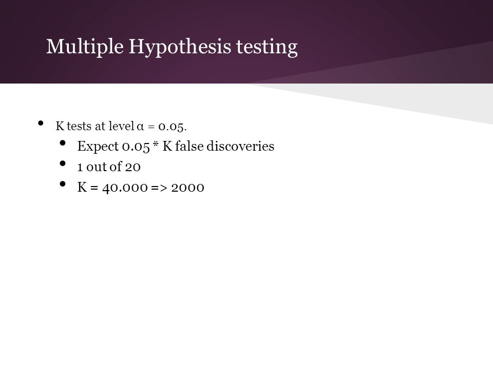 Multiple Hypothesis testing