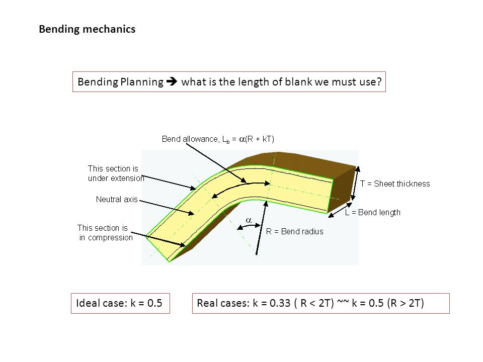 Bending mechanics Bending Planning  what is the length of blank we must use Ideal case: k = 0.5.