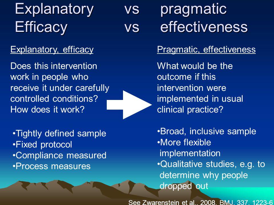 Explanatory vs pragmatic Efficacy vs effectiveness