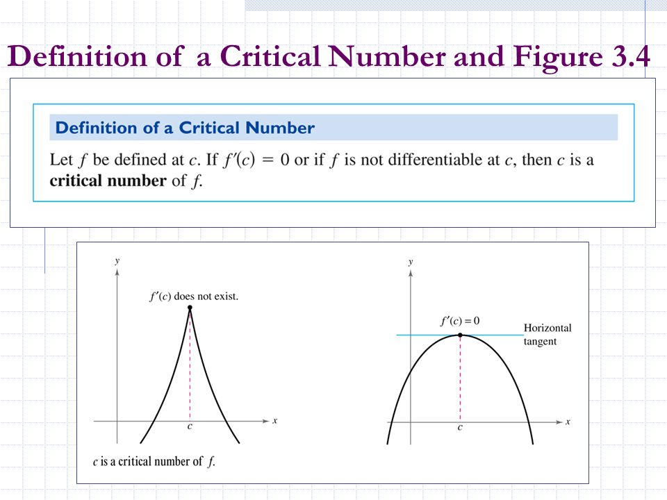 Definition of a Critical Number and Figure 3.4
