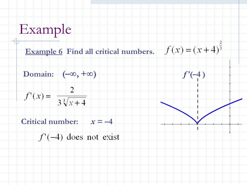 Example (–, +) Example 6 Find all critical numbers. Domain: f'(–4 )