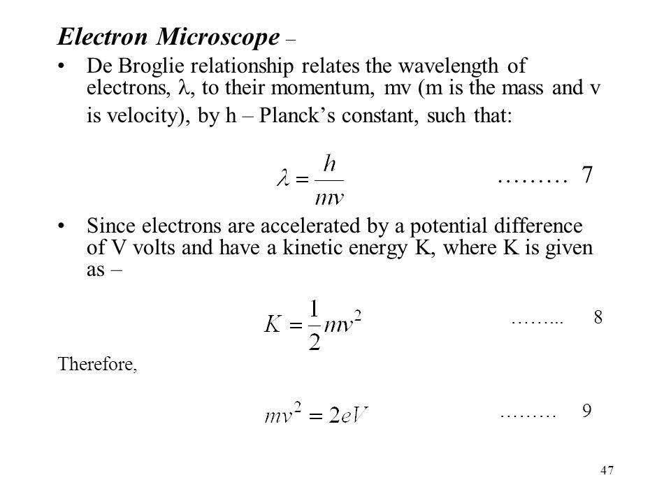 Electron Microscope – ……… 7