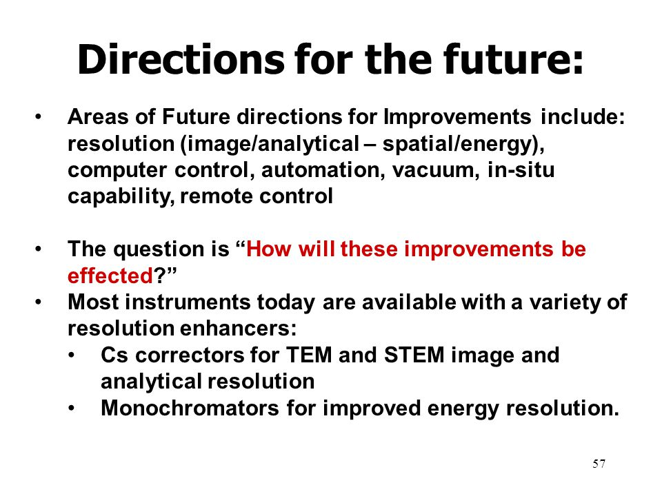 Directions for the future: