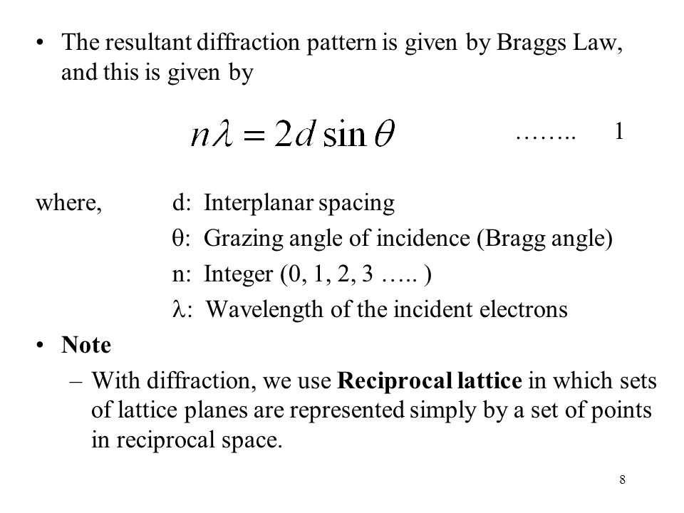 The resultant diffraction pattern is given by Braggs Law, and this is given by …….. 1
