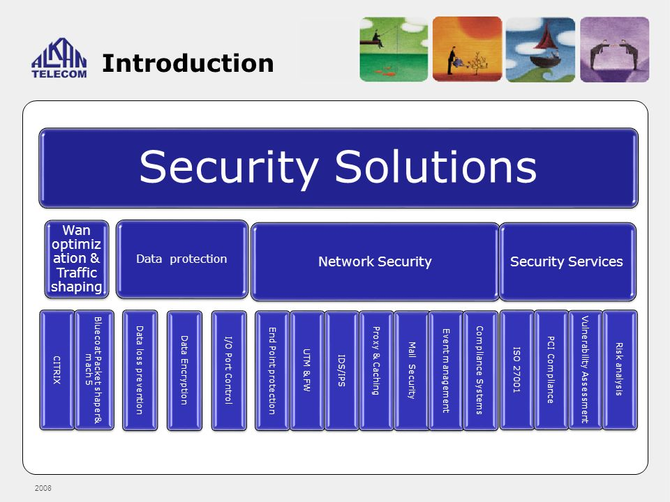 Introduction Wan optimization & Traffic shaping Network Security