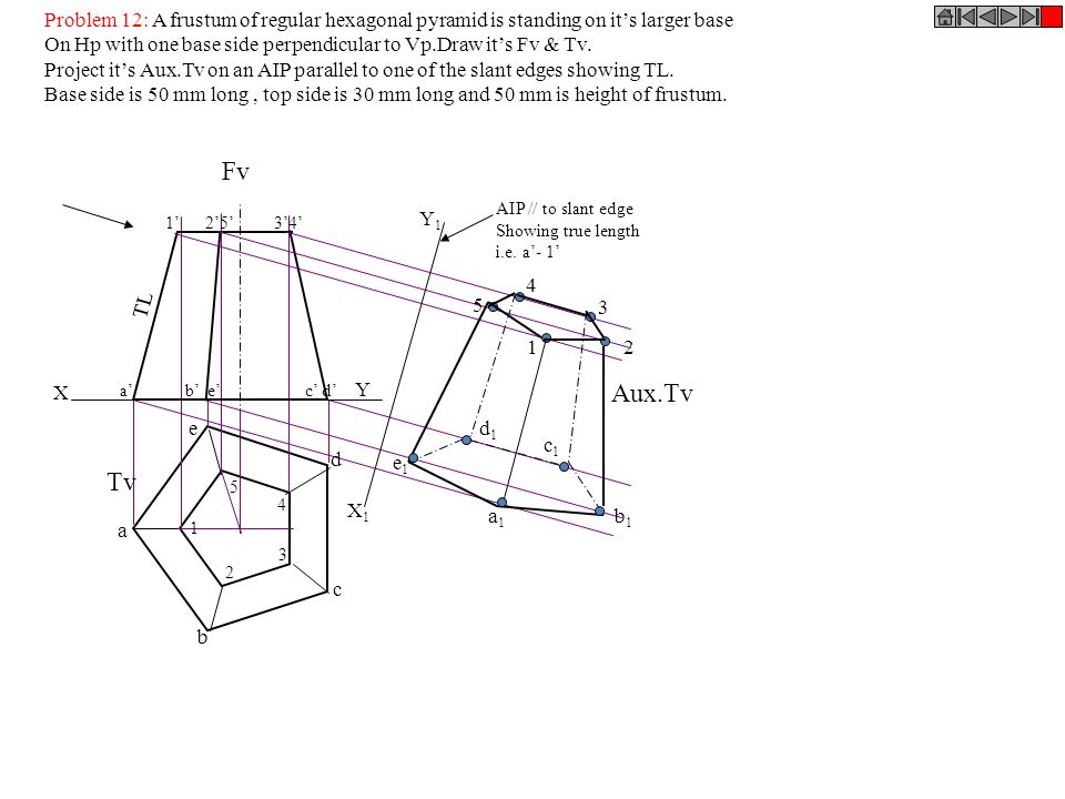 Problem 12: A frustum of regular hexagonal pyramid is standing on it's larger base
