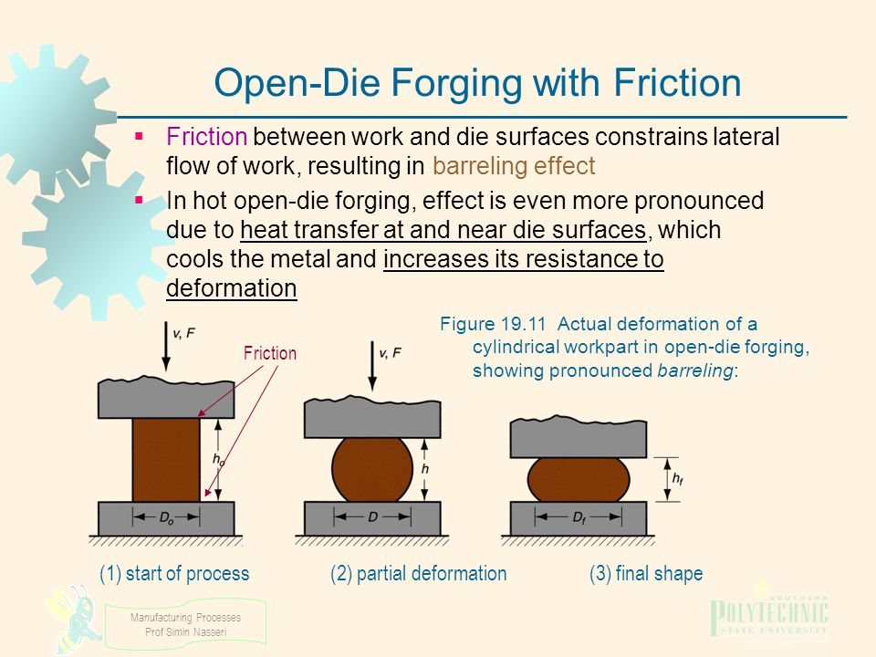 Open-Die Forging with Friction