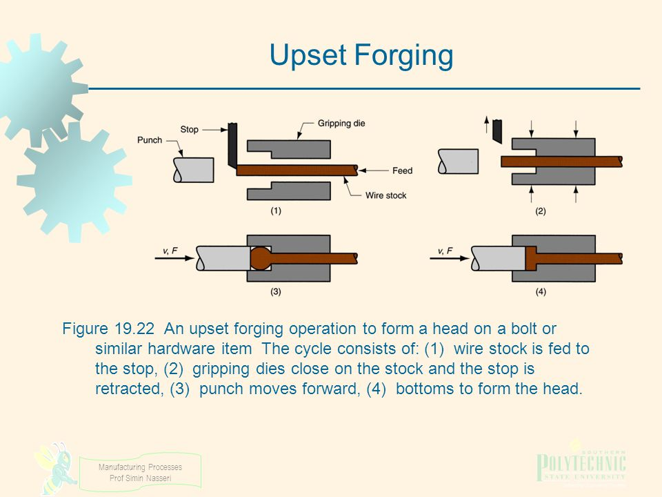 Upset Forging