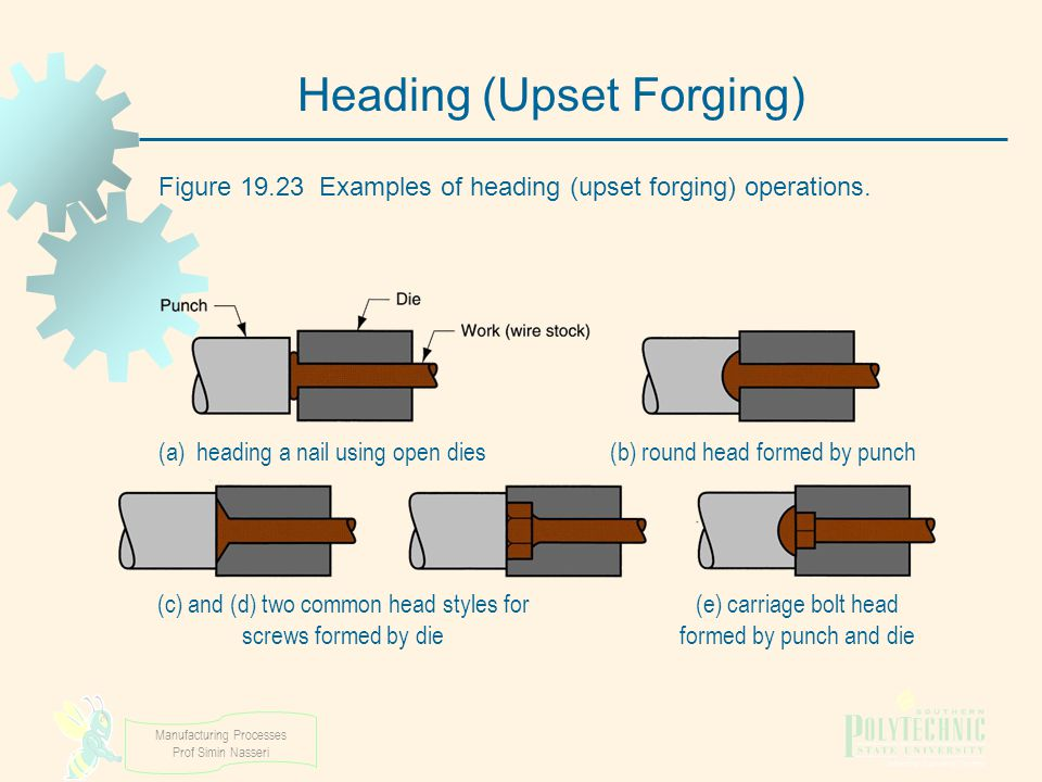 Heading (Upset Forging)
