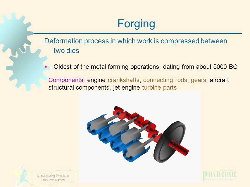 Forging Deformation process in which work is compressed between two dies. Oldest of the metal forming operations, dating from about 5000 BC.