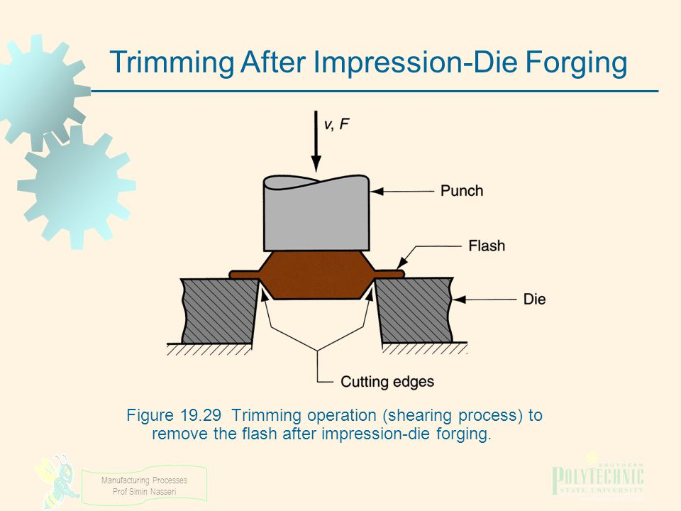 Trimming After Impression-Die Forging