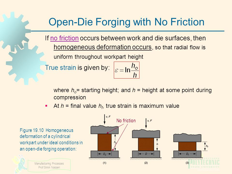 Open‑Die Forging with No Friction