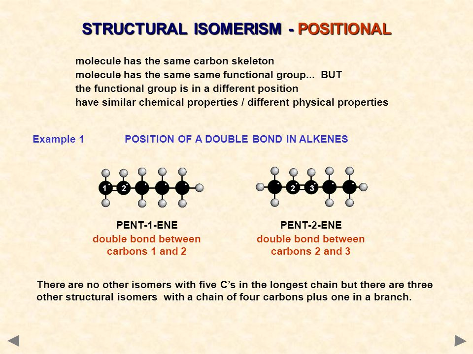 STRUCTURAL ISOMERISM - POSITIONAL