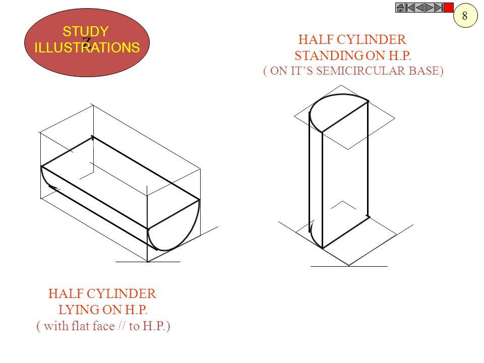 Z STUDY ILLUSTRATIONS HALF CYLINDER STANDING ON H.P. HALF CYLINDER