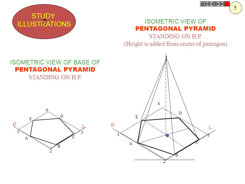 ISOMETRIC VIEW OF BASE OF PENTAGONAL PYRAMID STANDING ON H.P.