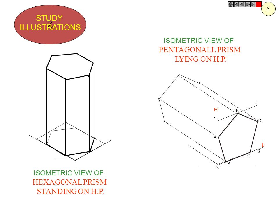 Z STUDY ILLUSTRATIONS PENTAGONALL PRISM LYING ON H.P. HEXAGONAL PRISM