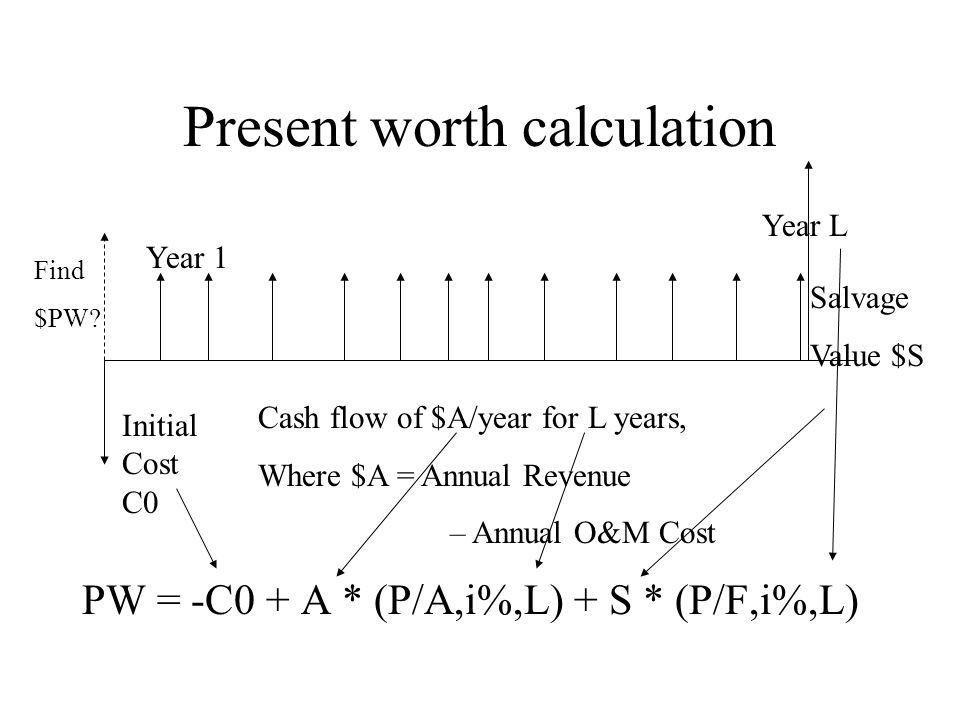 Present worth calculation