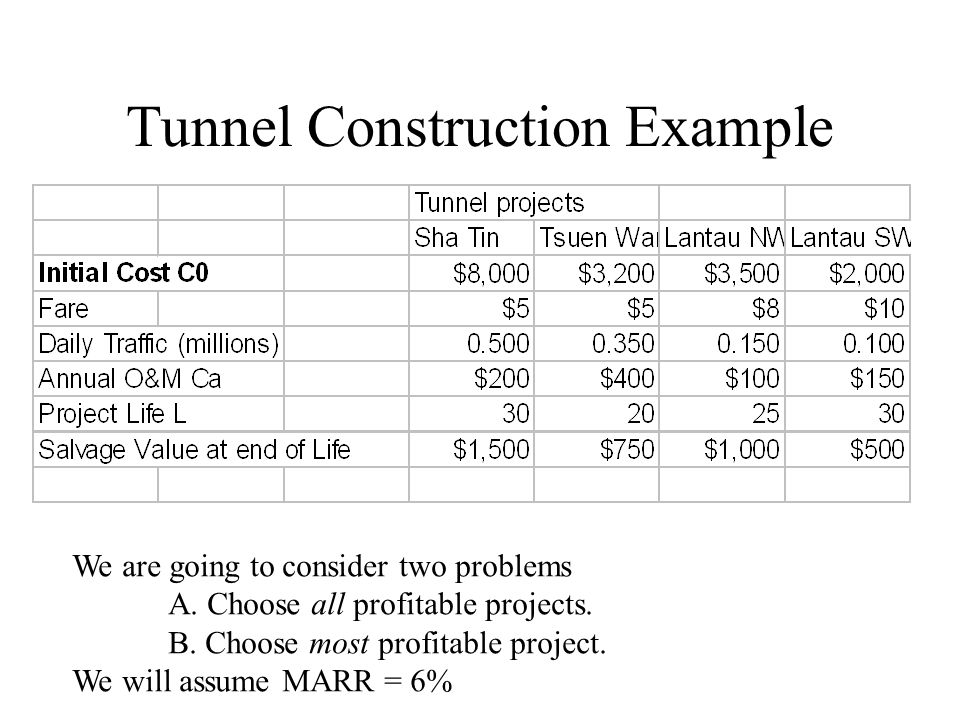 Tunnel Construction Example