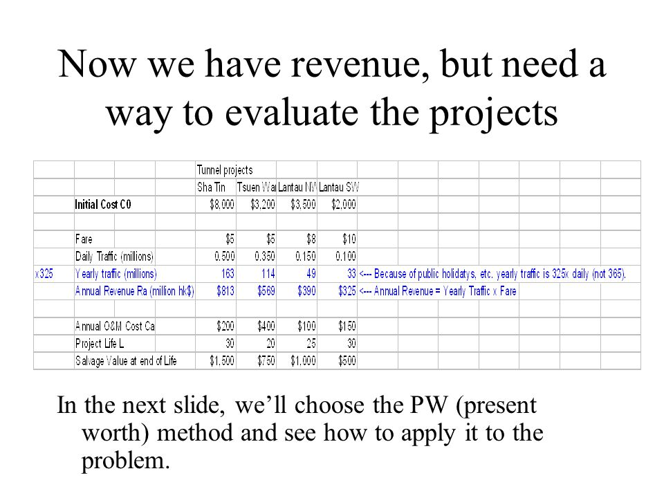 Now we have revenue, but need a way to evaluate the projects