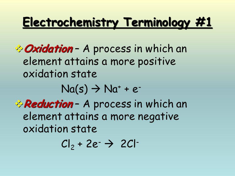 Electrochemistry Terminology #1