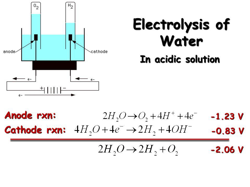 Electrolysis of Water In acidic solution Anode rxn: Cathode rxn: